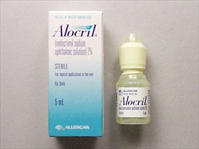 ALOCRIL 2% EYE DROPS