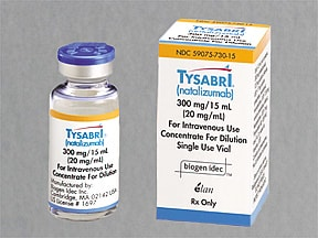 TYSABRI 300 MG/15 ML VIAL