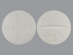 CIPRO 250 MG TABLET
