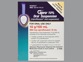 CIPRO 10% SUSPENSION