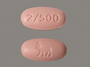 PRANDIMET 2 MG-500 MG TABLET