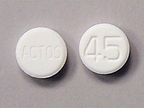 PIOGLITAZONE HCL 45 MG TABLET
